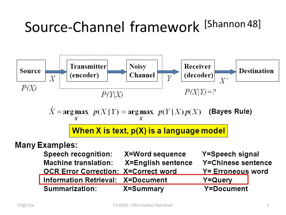 Source-Channel framework [Shannon 48]